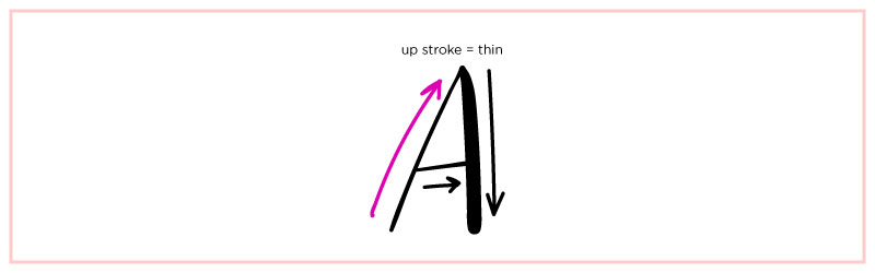 up stroke calligraphy thin line